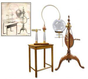 Joseph Priestley Friction Machine